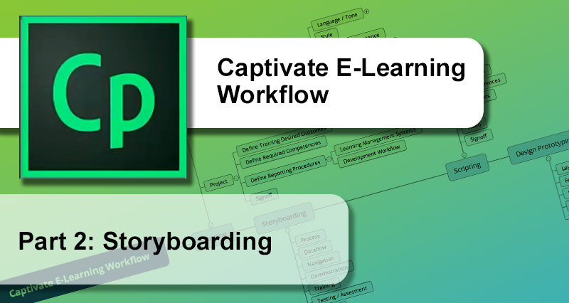 Captivate E-Learning Workflow Storyboarding