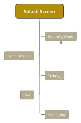 Captivate 2019 Branching Navigation